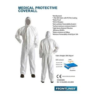 PPE Coverall Suit