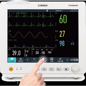 Multi-Parameter Patient Monitor with CO2